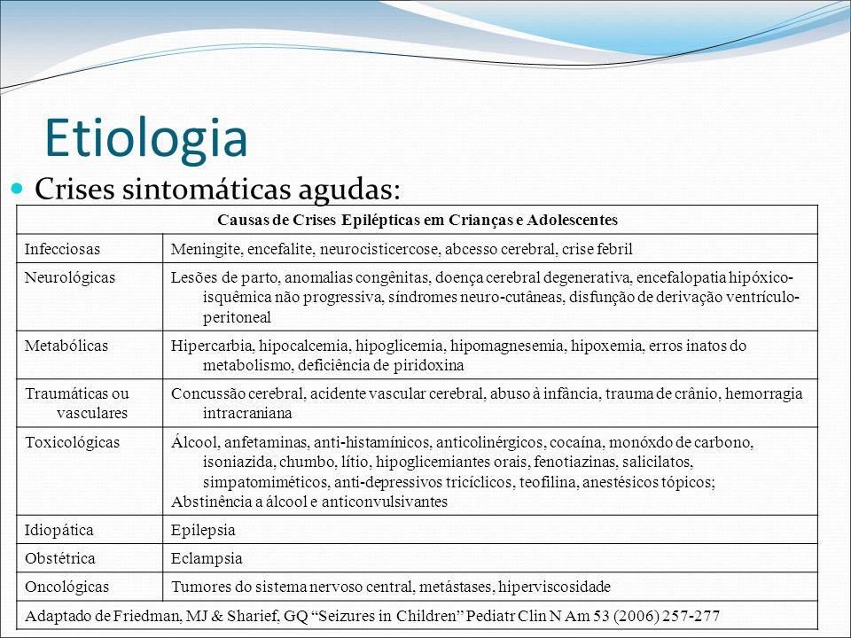 Etiologia Causas de Crises Epilépticas em Crianças e Adolescentes InfecciosasMeningite, encefalite, neurocisticercose, abcesso cerebral, crise febril