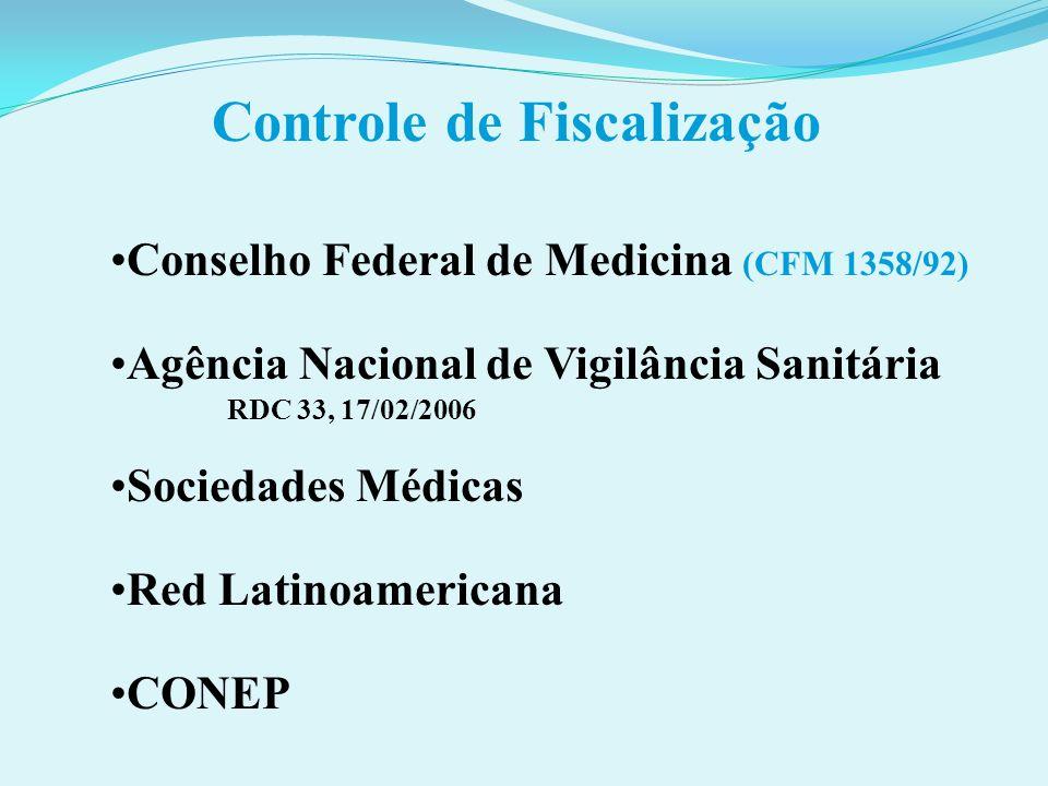 Controle de Fiscalização Conselho Federal de Medicina (CFM 1358/92) Agência Nacional de Vigilância Sanitária RDC 33, 17/02/2006 Sociedades Médicas Red