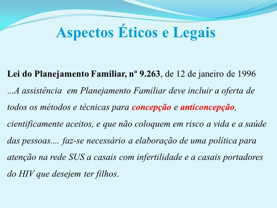 Aspectos Éticos e Legais Lei do Planejamento Familiar, nº 9.263, de 12 de janeiro de 1996...A assistência em Planejamento Familiar deve incluir a ofer