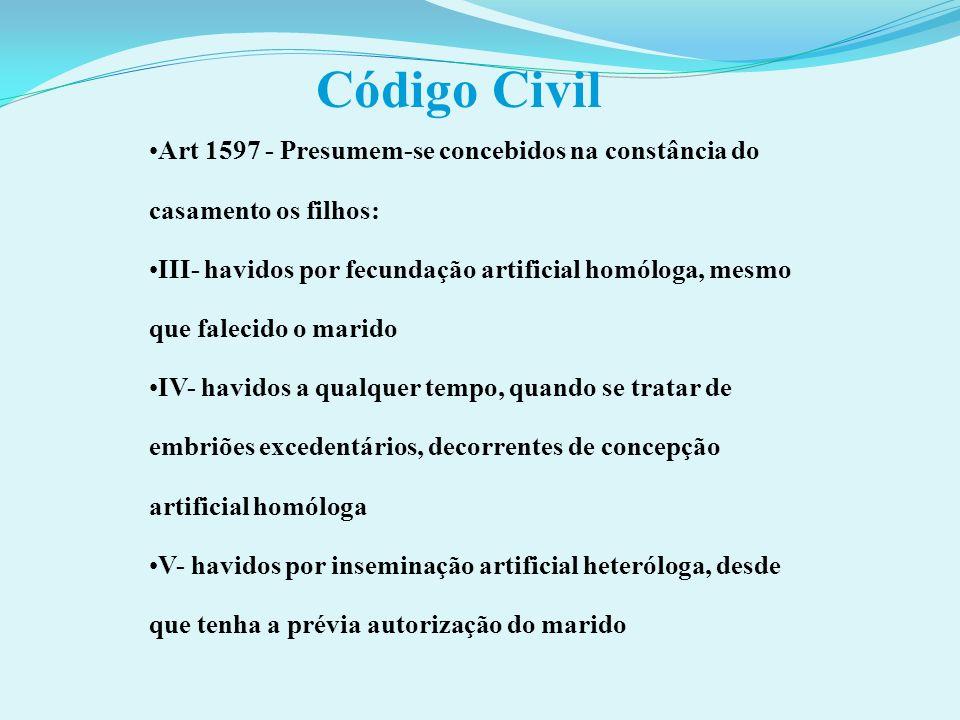 Código Civil Art 1597 - Presumem-se concebidos na constância do casamento os filhos: III- havidos por fecundação artificial homóloga, mesmo que faleci