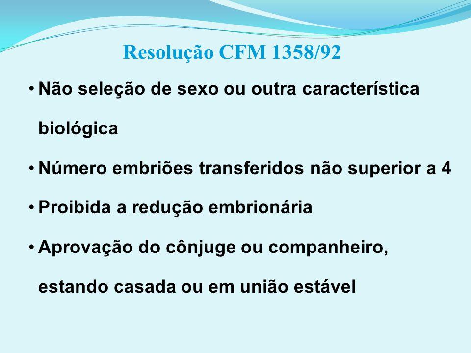 Resolução CFM 1358/92 Não seleção de sexo ou outra característica biológica Número embriões transferidos não superior a 4 Proibida a redução embrionár