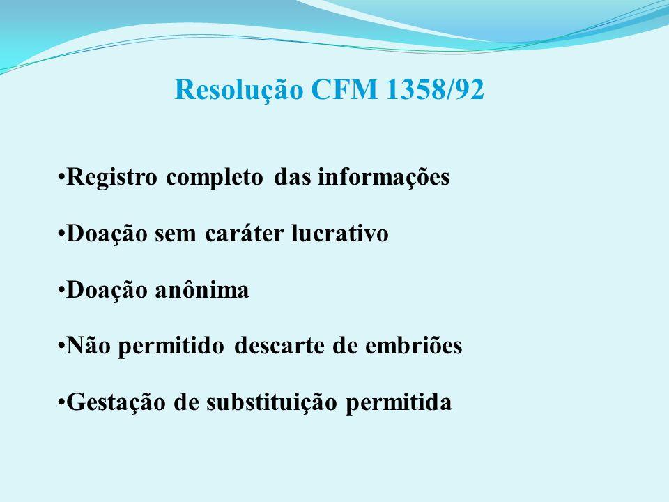 Resolução CFM 1358/92 Registro completo das informações Doação sem caráter lucrativo Doação anônima Não permitido descarte de embriões Gestação de sub