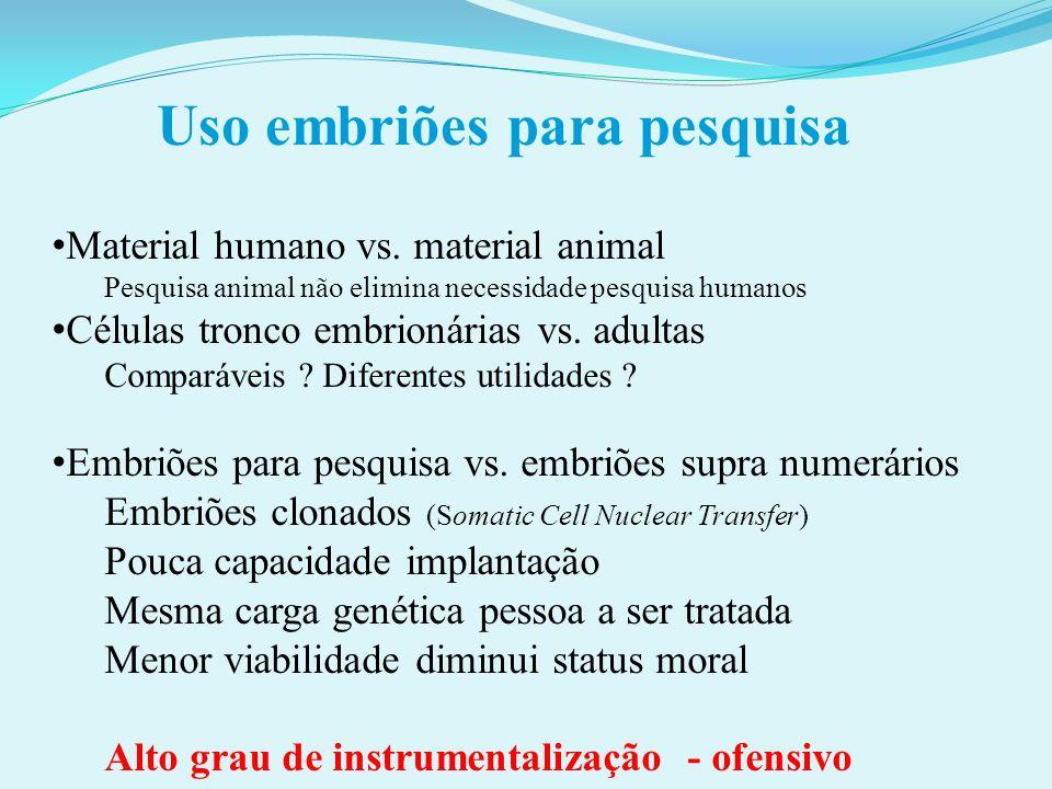 Uso embriões para pesquisa Material humano vs. material animal Pesquisa animal não elimina necessidade pesquisa humanos Células tronco embrionárias vs