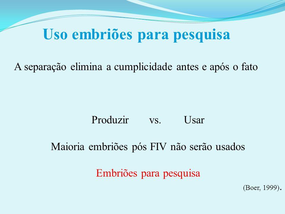 Uso embriões para pesquisa A separação elimina a cumplicidade antes e após o fato Produzir vs. Usar Maioria embriões pós FIV não serão usados Embriões