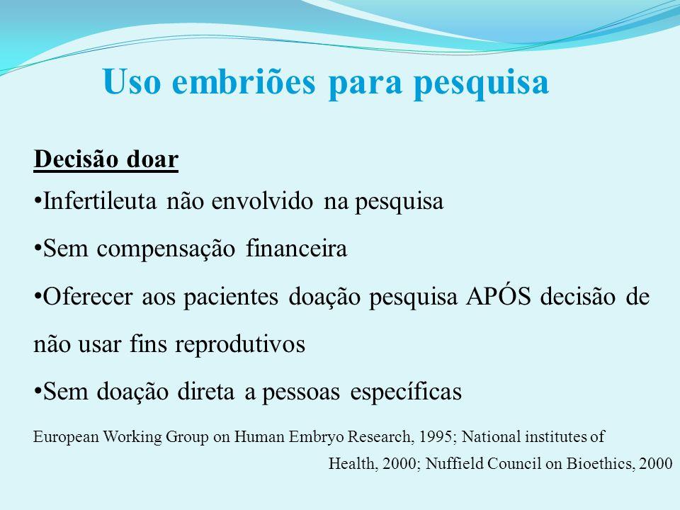Uso embriões para pesquisa Decisão doar Infertileuta não envolvido na pesquisa Sem compensação financeira Oferecer aos pacientes doação pesquisa APÓS