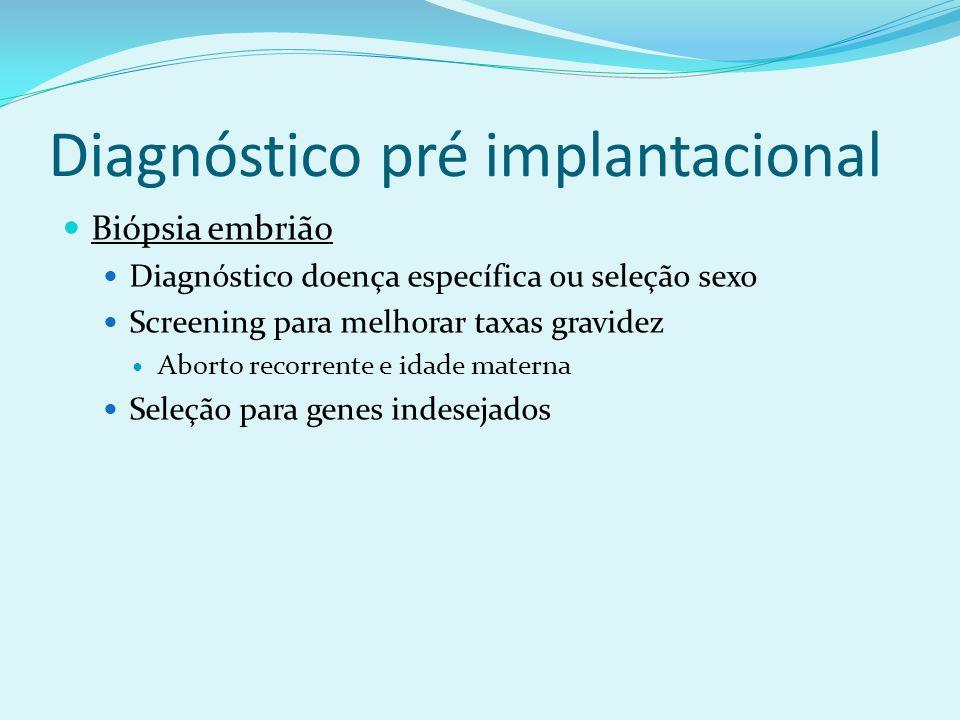 Diagnóstico pré implantacional Biópsia embrião Diagnóstico doença específica ou seleção sexo Screening para melhorar taxas gravidez Aborto recorrente
