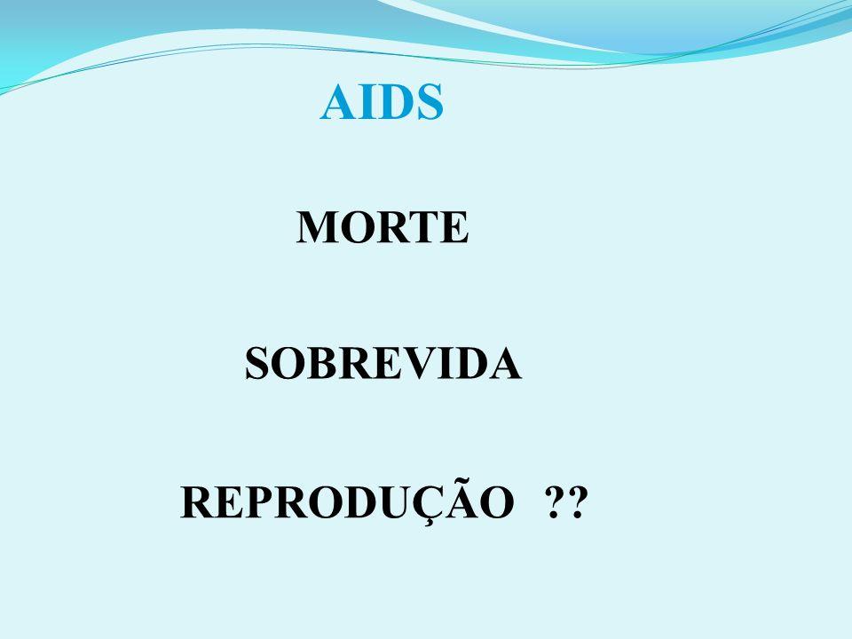 AIDS MORTE SOBREVIDA REPRODUÇÃO ??