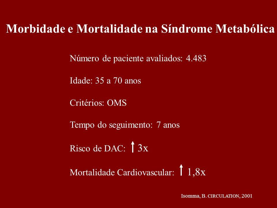 Morbidade e Mortalidade na Síndrome Metabólica Número de paciente avaliados: 4.483 Idade: 35 a 70 anos Critérios: OMS Tempo do seguimento: 7 anos Risc