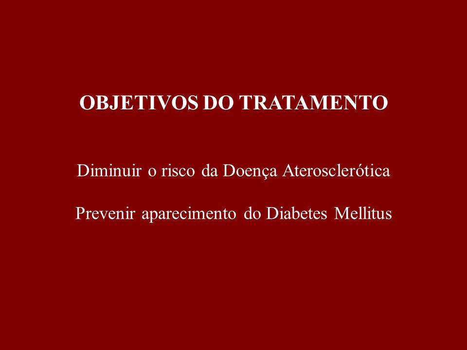 OBJETIVOS DO TRATAMENTO Diminuir o risco da Doença Aterosclerótica Prevenir aparecimento do Diabetes Mellitus