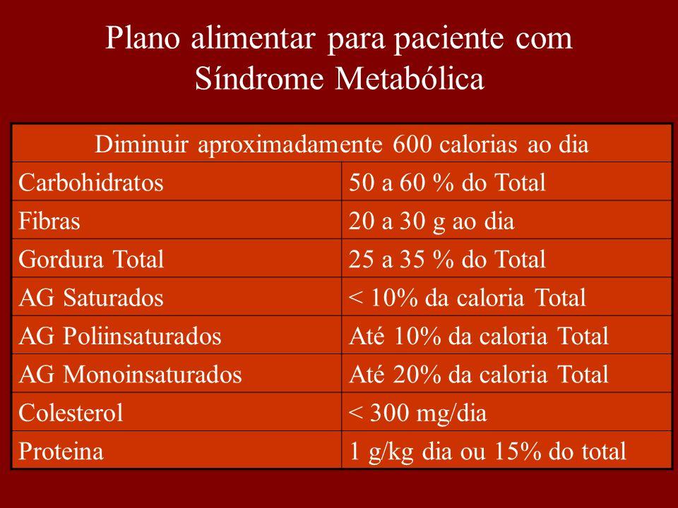 Diminuir aproximadamente 600 calorias ao dia Carbohidratos50 a 60 % do Total Fibras20 a 30 g ao dia Gordura Total25 a 35 % do Total AG Saturados< 10%