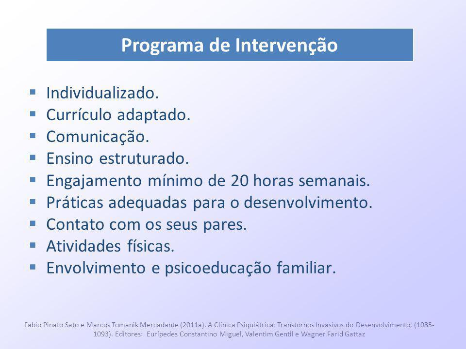 Individualizado. Currículo adaptado. Comunicação. Ensino estruturado. Engajamento mínimo de 20 horas semanais. Práticas adequadas para o desenvolvimen