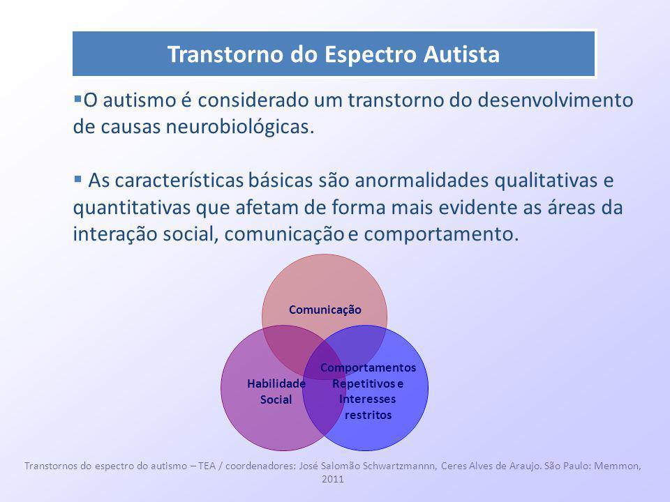O autismo é considerado um transtorno do desenvolvimento de causas neurobiológicas. As características básicas são anormalidades qualitativas e quanti