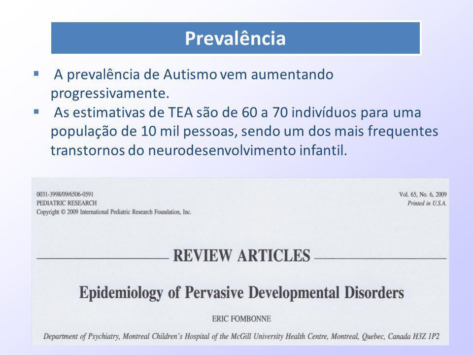 A prevalência de Autismo vem aumentando progressivamente. As estimativas de TEA são de 60 a 70 indivíduos para uma população de 10 mil pessoas, sendo