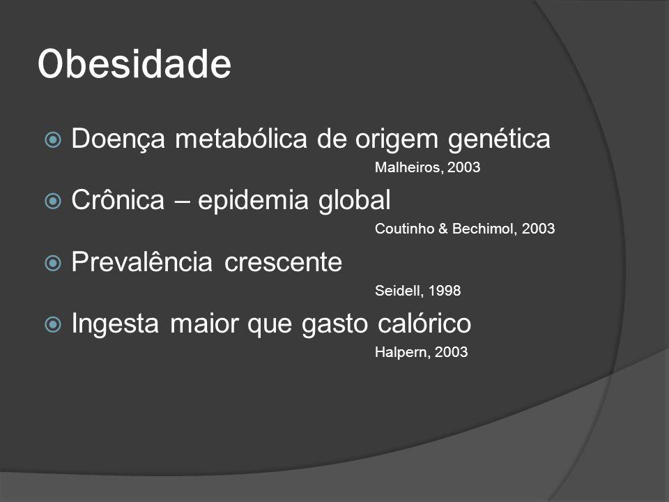 Obesidade Doença metabólica de origem genética Malheiros, 2003 Crônica – epidemia global Coutinho & Bechimol, 2003 Prevalência crescente Seidell, 1998