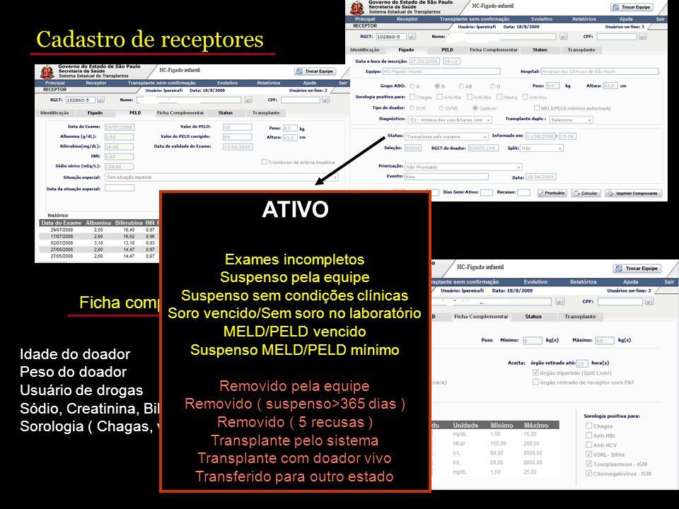 Cadastro de receptores Ficha complementar Idade do doador Peso do doador Usuário de drogas Sódio, Creatinina, Bilirrubina, TGO e TGP Sorologia ( Chaga