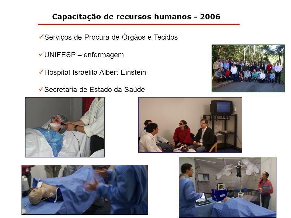 Capacitação de recursos humanos - 2006 Serviços de Procura de Órgãos e Tecidos UNIFESP – enfermagem Hospital Israelita Albert Einstein Secretaria de E
