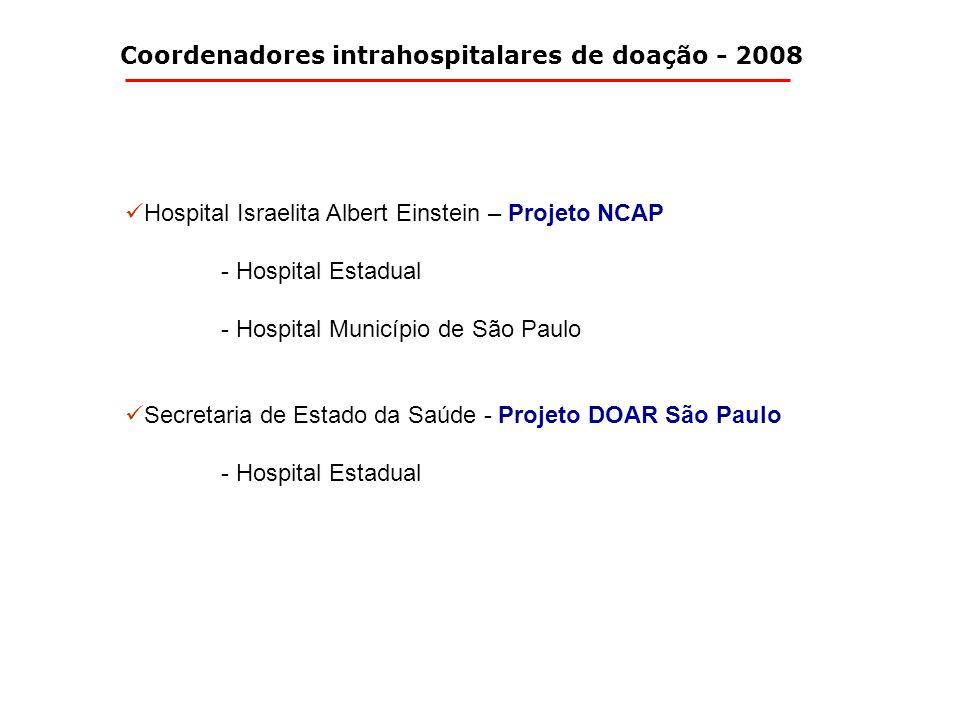 Coordenadores intrahospitalares de doação - 2008 Hospital Israelita Albert Einstein – Projeto NCAP - Hospital Estadual - Hospital Município de São Pau