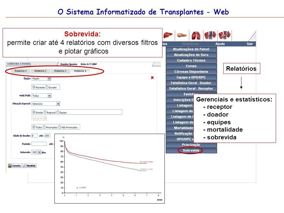 Sobrevida: permite criar até 4 relatórios com diversos filtros e plotar gráficos Relatórios Gerenciais e estatísticos: - receptor - doador - equipes -
