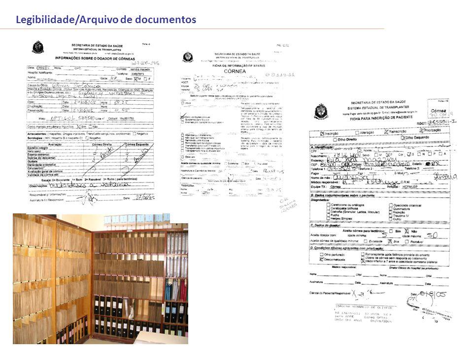 Legibilidade/Arquivo de documentos