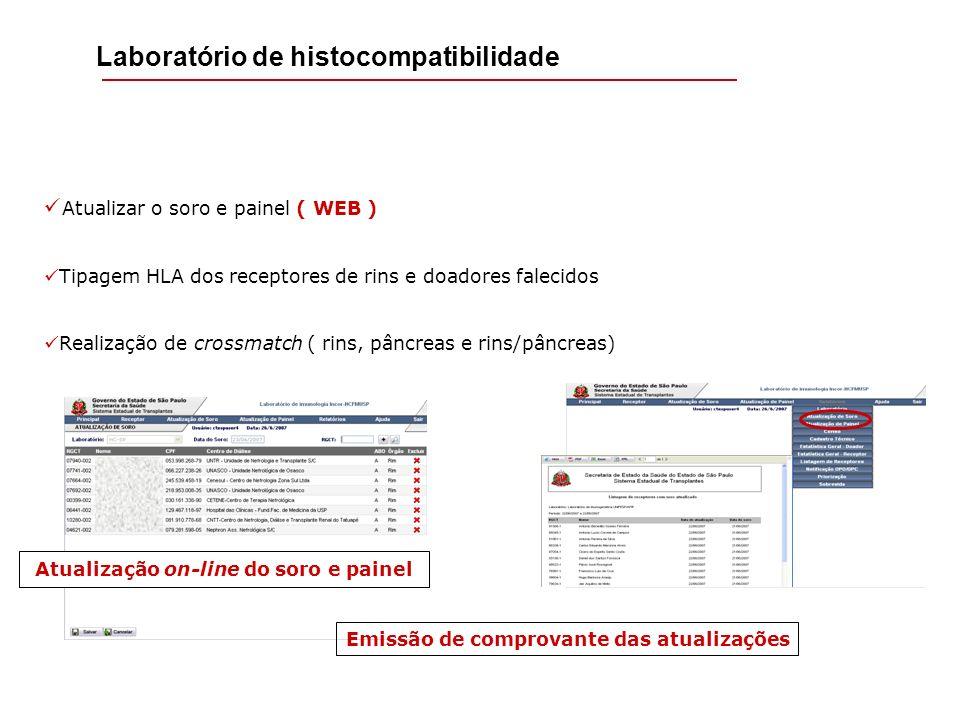 Atualizar o soro e painel ( WEB ) Tipagem HLA dos receptores de rins e doadores falecidos Realização de crossmatch ( rins, pâncreas e rins/pâncreas) L