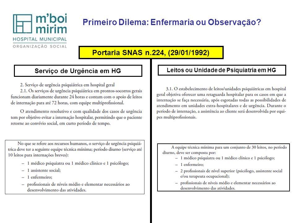 Primeiro Dilema: Enfermaria ou Observação? Portaria SNAS n.224, (29/01/1992) Serviço de Urgência em HG Leitos ou Unidade de Psiquiatria em HG