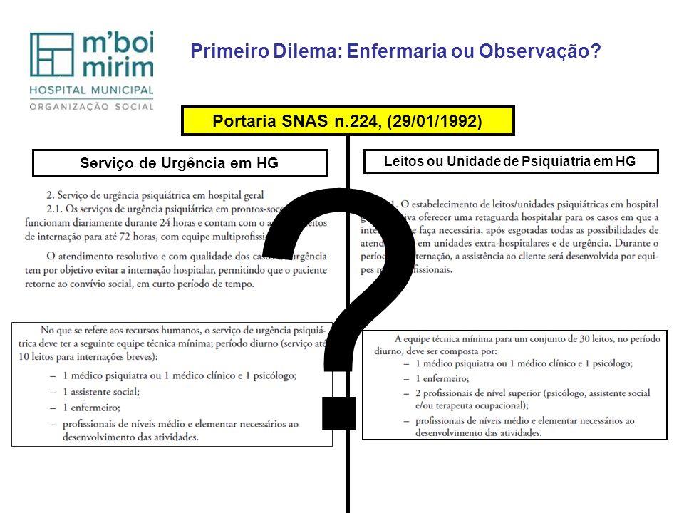 Primeiro Dilema: Enfermaria ou Observação? Portaria SNAS n.224, (29/01/1992) Serviço de Urgência em HG Leitos ou Unidade de Psiquiatria em HG ?