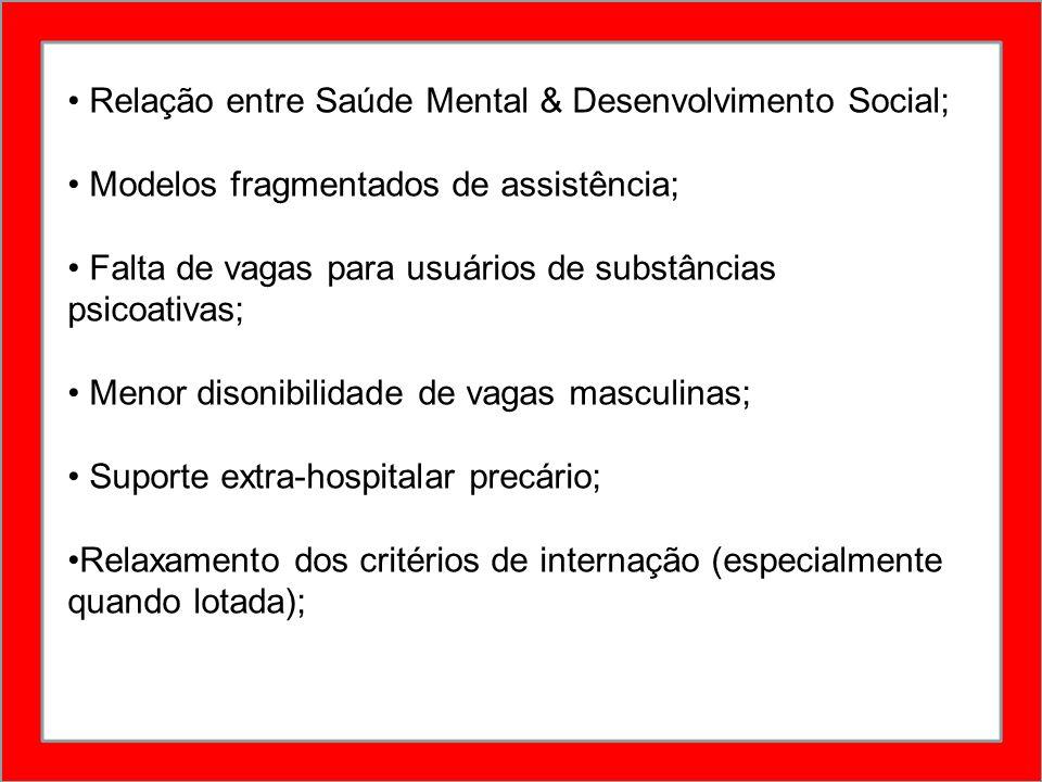 Relação entre Saúde Mental & Desenvolvimento Social; Modelos fragmentados de assistência; Falta de vagas para usuários de substâncias psicoativas; Men