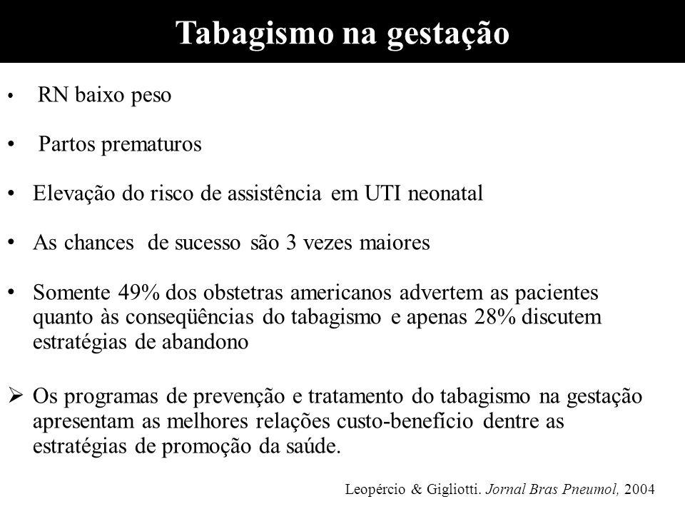 Tabagismo na gestação RN baixo peso Partos prematuros Elevação do risco de assistência em UTI neonatal As chances de sucesso são 3 vezes maiores Somen