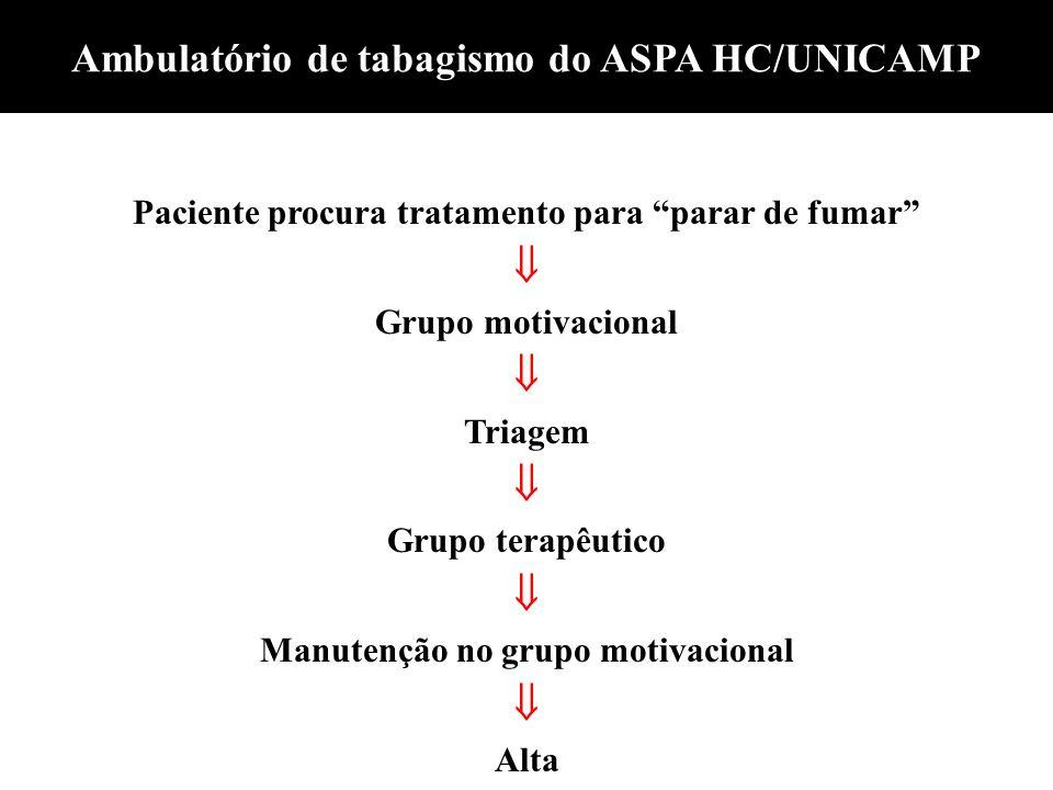 Ambulatório de tabagismo do ASPA HC/UNICAMP Paciente procura tratamento para parar de fumar Grupo motivacional Triagem Grupo terapêutico Manutenção no