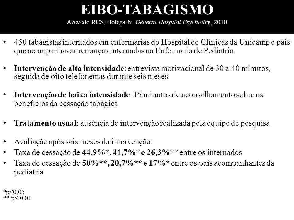 EIBO-TABAGISMO Azevedo RCS, Botega N. General Hospital Psychiatry, 2010 450 tabagistas internados em enfermarias do Hospital de Clínicas da Unicamp e