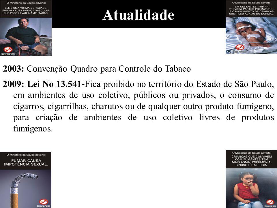 Atualidade 2003: Convenção Quadro para Controle do Tabaco 2009: Lei No 13.541-Fica proibido no território do Estado de São Paulo, em ambientes de uso