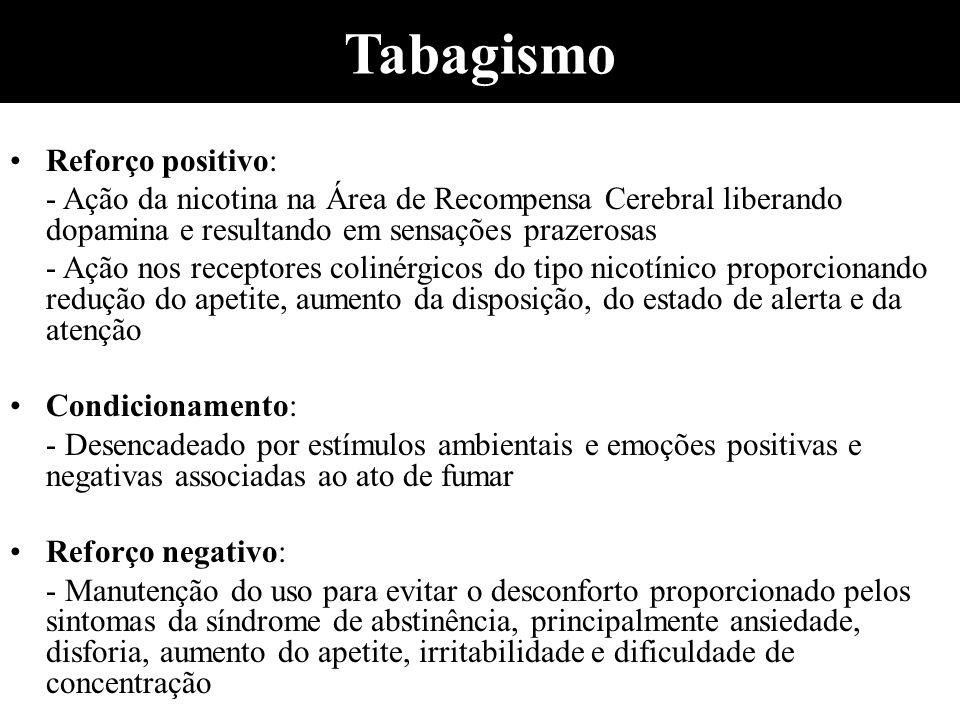 Tabagismo Reforço positivo: - Ação da nicotina na Área de Recompensa Cerebral liberando dopamina e resultando em sensações prazerosas - Ação nos recep
