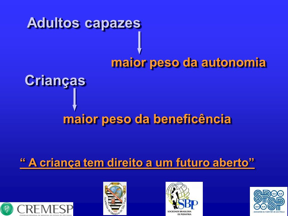 Adultos capazes CriançasCrianças maior peso da autonomia maior peso da beneficência A criança tem direito a um futuro aberto A criança tem direito a u