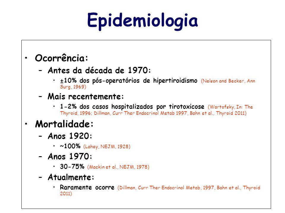Epidemiologia Ocorrência: –Antes da década de 1970: ±10% dos pós-operatórios de hipertiroidismo (Nelson and Becker, Ann Surg, 1969) –Mais recentemente