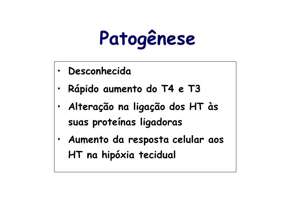 Patogênese Desconhecida Rápido aumento do T4 e T3 Alteração na ligação dos HT às suas proteínas ligadoras Aumento da resposta celular aos HT na hipóxi