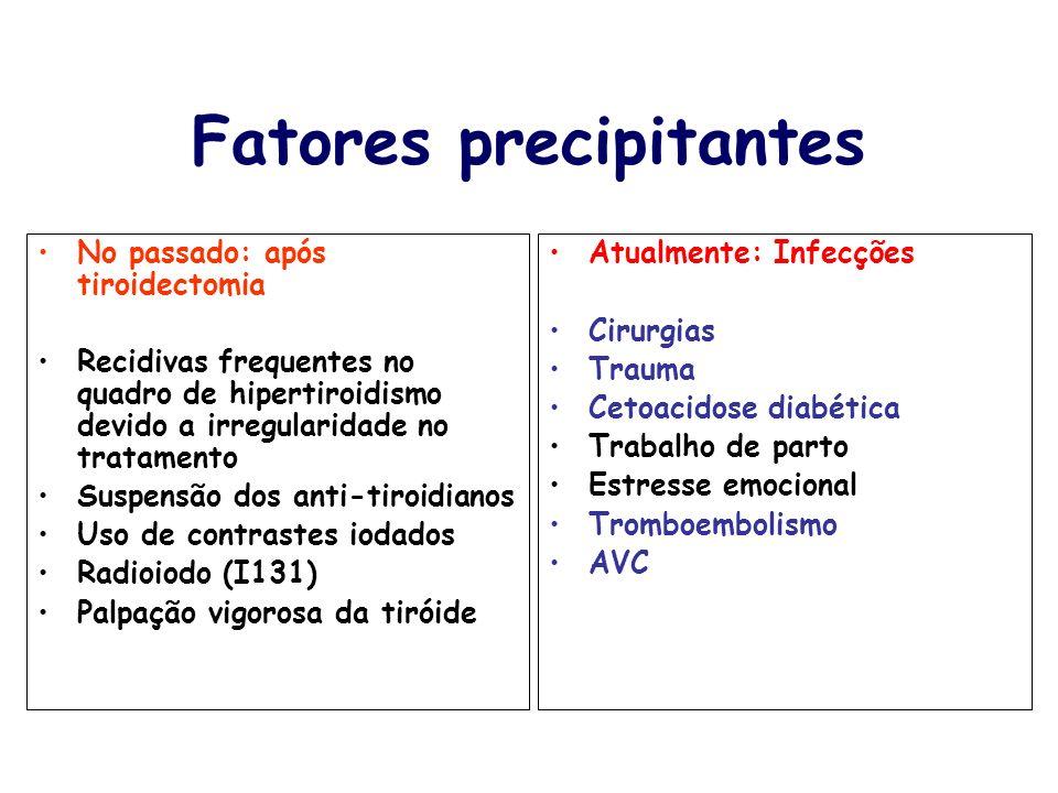 Fatores precipitantes No passado: após tiroidectomia Recidivas frequentes no quadro de hipertiroidismo devido a irregularidade no tratamento Suspensão