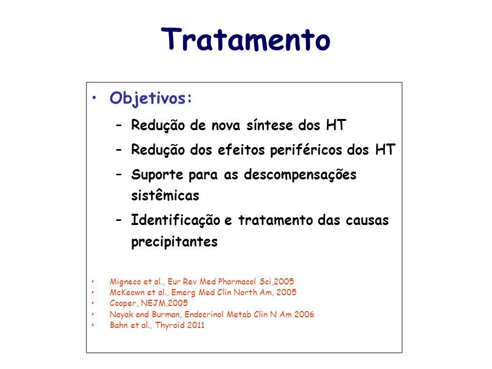 Tratamento Objetivos: –Redução de nova síntese dos HT –Redução dos efeitos periféricos dos HT –Suporte para as descompensações sistêmicas –Identificaç