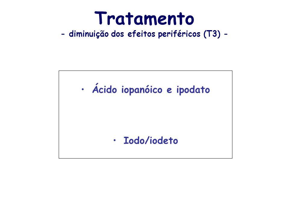 Ácido iopanóico e ipodato Iodo/iodeto Tratamento - diminuição dos efeitos periféricos (T3) -