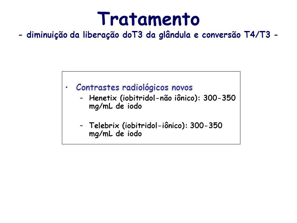 Contrastes radiológicos novos –Henetix (iobitridol-não iônico): 300-350 mg/mL de iodo –Telebrix (iobitridol-iônico): 300-350 mg/mL de iodo Tratamento