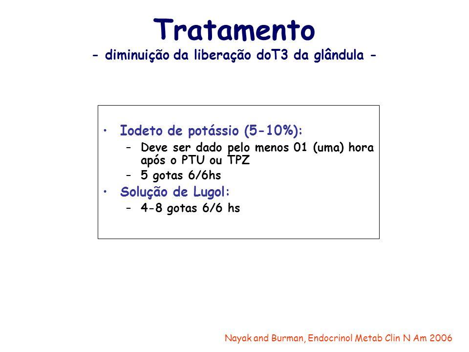 Iodeto de potássio (5-10%): –Deve ser dado pelo menos 01 (uma) hora após o PTU ou TPZ –5 gotas 6/6hs Solução de Lugol: –4-8 gotas 6/6 hs Tratamento -