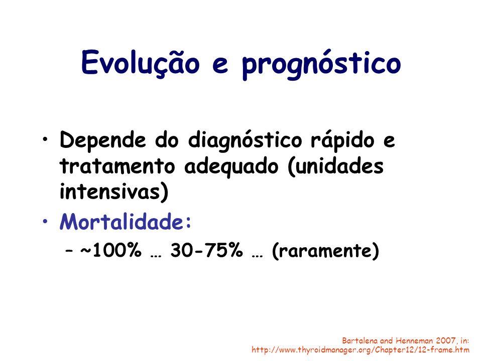 Evolução e prognóstico Depende do diagnóstico rápido e tratamento adequado (unidades intensivas) Mortalidade: –~100% … 30-75% … (raramente) Bartalena