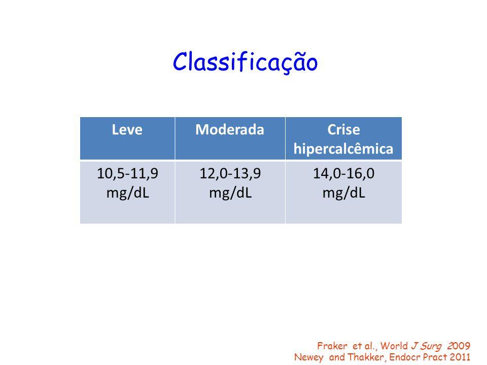 Classificação Fraker et al., World J Surg 2009 Newey and Thakker, Endocr Pract 2011 LeveModeradaCrise hipercalcêmica 10,5-11,9 mg/dL 12,0-13,9 mg/dL 1