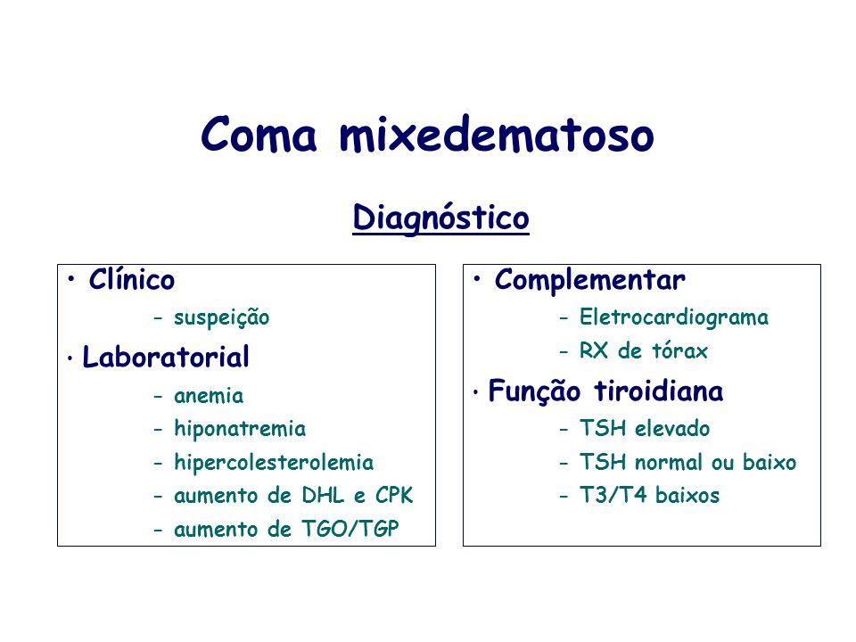 Diagnóstico Clínico - suspeição Laboratorial - anemia - hiponatremia - hipercolesterolemia - aumento de DHL e CPK - aumento de TGO/TGP Complementar -
