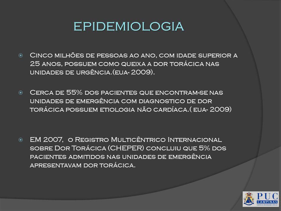 EPIDEMIOLOGIA Cinco milhões de pessoas ao ano, com idade superior a 25 anos, possuem como queixa a dor torácica nas unidades de urgência.(eua- 2009).