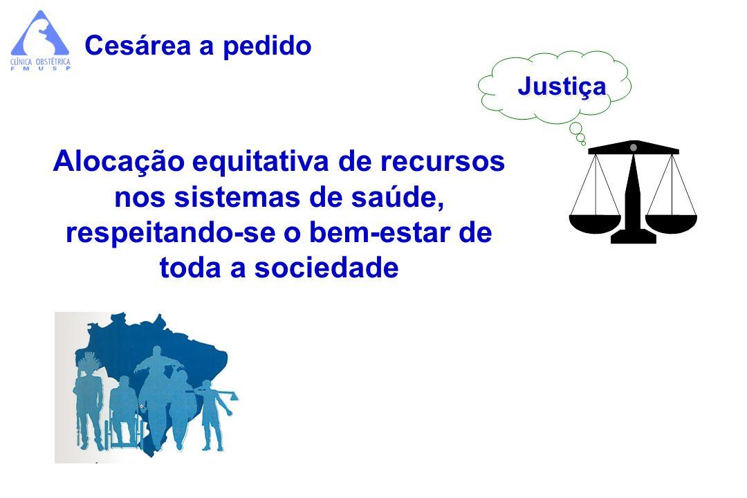 Cesárea a pedido Justiça Alocação equitativa de recursos nos sistemas de saúde, respeitando-se o bem-estar de toda a sociedade