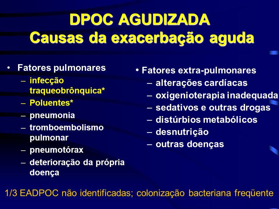 DPOC AGUDIZADA Causas da exacerbação aguda Fatores pulmonares –infecção traqueobrônquica* –Poluentes* –pneumonia –tromboembolismo pulmonar –pneumotórax –deterioração da própria doença Fatores extra-pulmonares –alterações cardíacas –oxigenioterapia inadequada –sedativos e outras drogas –distúrbios metabólicos –desnutrição –outras doenças 1/3 EADPOC não identificadas; colonização bacteriana freqüente