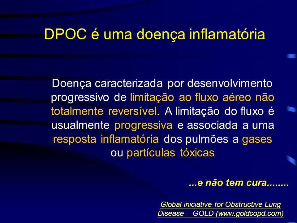 DPOC é uma doença inflamatória Doença caracterizada por desenvolvimento progressivo de limitação ao fluxo aéreo não totalmente reversível. A limitação
