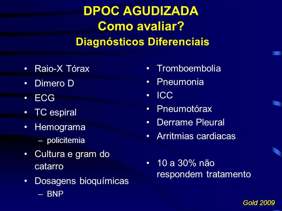 DPOC AGUDIZADA Como avaliar? Diagnósticos Diferenciais Raio-X Tórax Dimero D ECG TC espiral Hemograma –policitemia Cultura e gram do catarro Dosagens