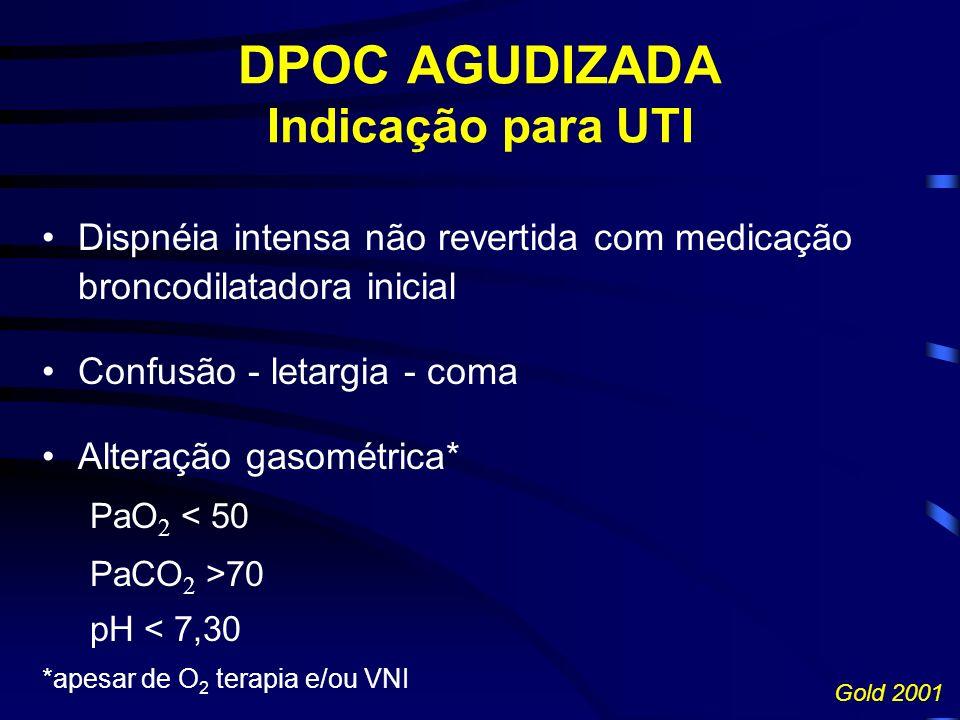 DPOC AGUDIZADA Indicação para UTI Dispnéia intensa não revertida com medicação broncodilatadora inicial Confusão - letargia - coma Alteração gasométri