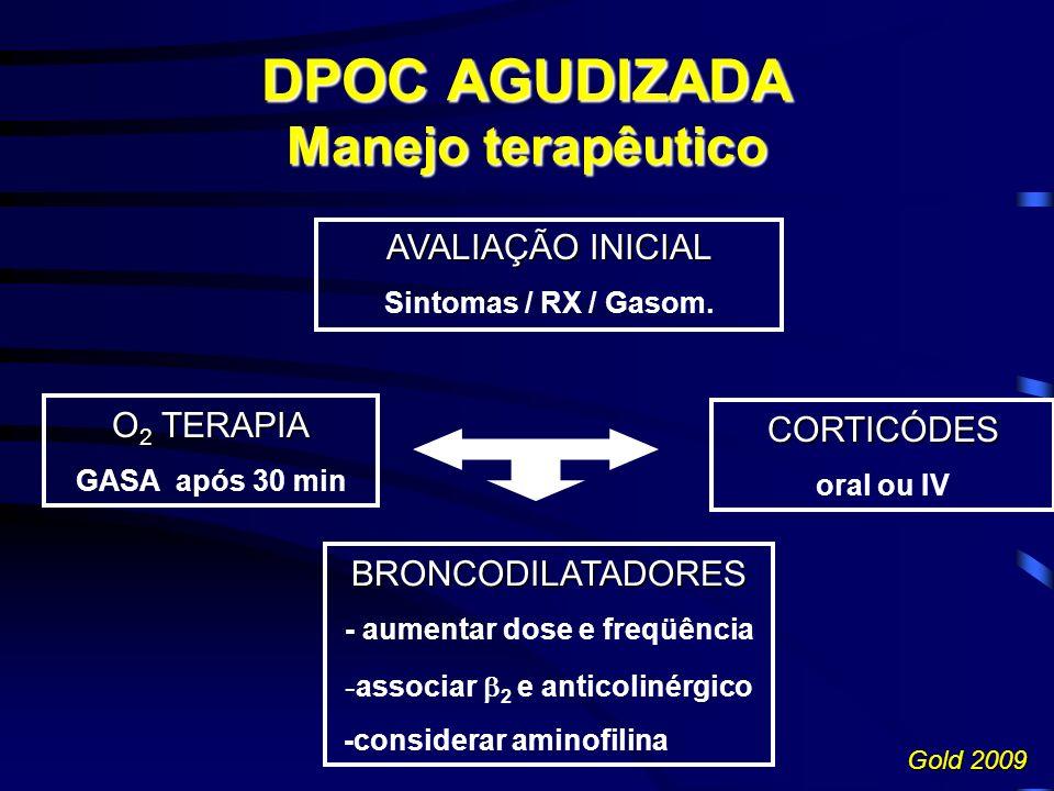 DPOC AGUDIZADA Manejo terapêutico AVALIAÇÃO INICIAL Sintomas / RX / Gasom. O 2 TERAPIA GASA após 30 min BRONCODILATADORES - aumentar dose e freqüência